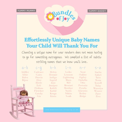 Baby-Names-2018-Effortlessly-Unique-Names-For-Babiesa473ca0913c98919.jpg