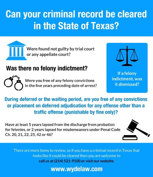 This infographic provides information about some of the questions which likely will be asked by an attorney if someone calls to discuss the possibility of clearing (expungement or non-disclosure) his/her criminal record in the State of Texas. This does not constitute legal advice nor is there any implication of attorney-client relationship nor privacy of communication until an agreement between the client and a law firm is signed. For more information visit: https://www.wydelaw.com/