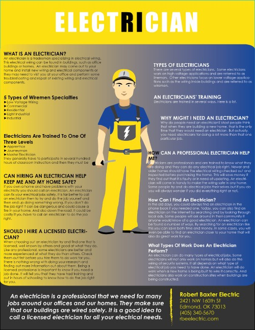 What is an electrician? Why do I need to hire a professional, licensed electrician? For more information visit: https://rbeelectric.com/