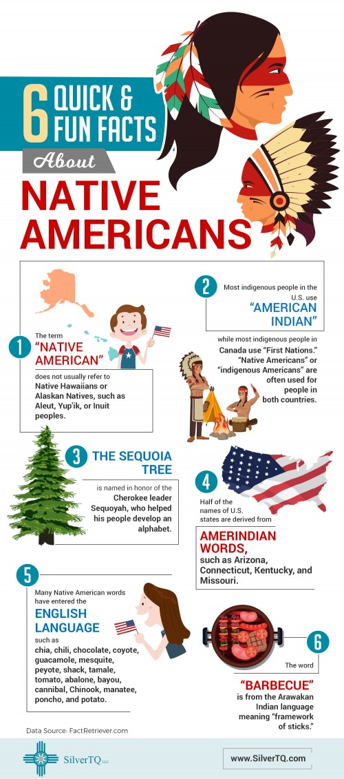 This infographic provides 6 Fun Facts about Native Americans,