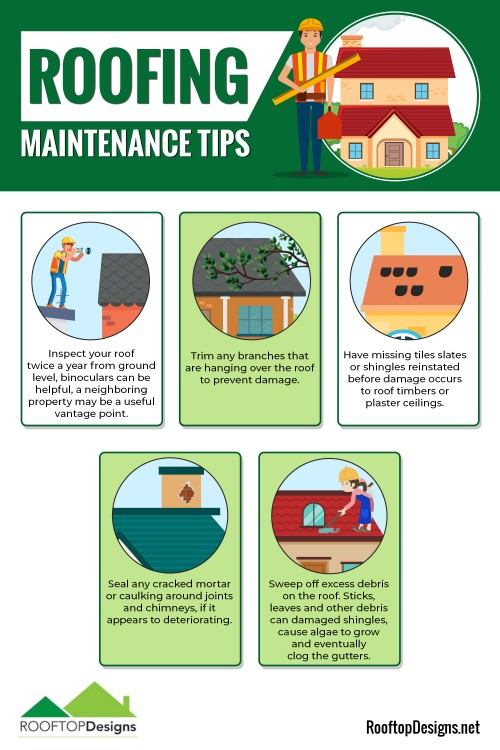 Roofing-Maintenance-Tips-Infographic9222bfe799d60fc7.jpg