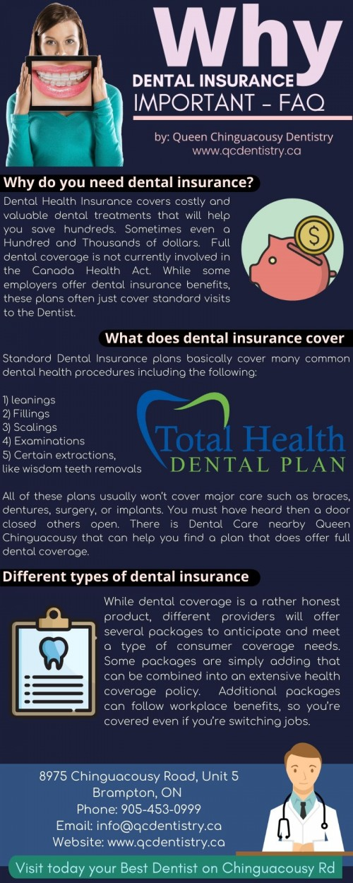 Why-Dental-Insurance-is-Important-in-Canadafec067c5485990ec.jpg