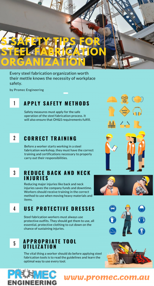 5-Safety-Tips-for-Steel-Fabrication-Organization6fcc40051bf06e2a.png