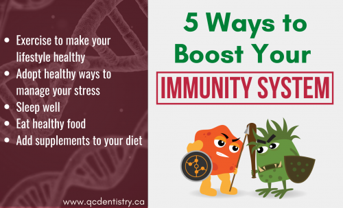 Boost-Your-Immunity-Systema8a2ff9f77fd0415.png