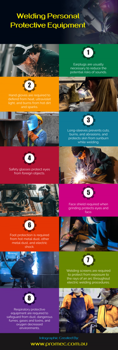 Welding-Personal-Protective-Equipment---Infographicb09526e7274684b8.png