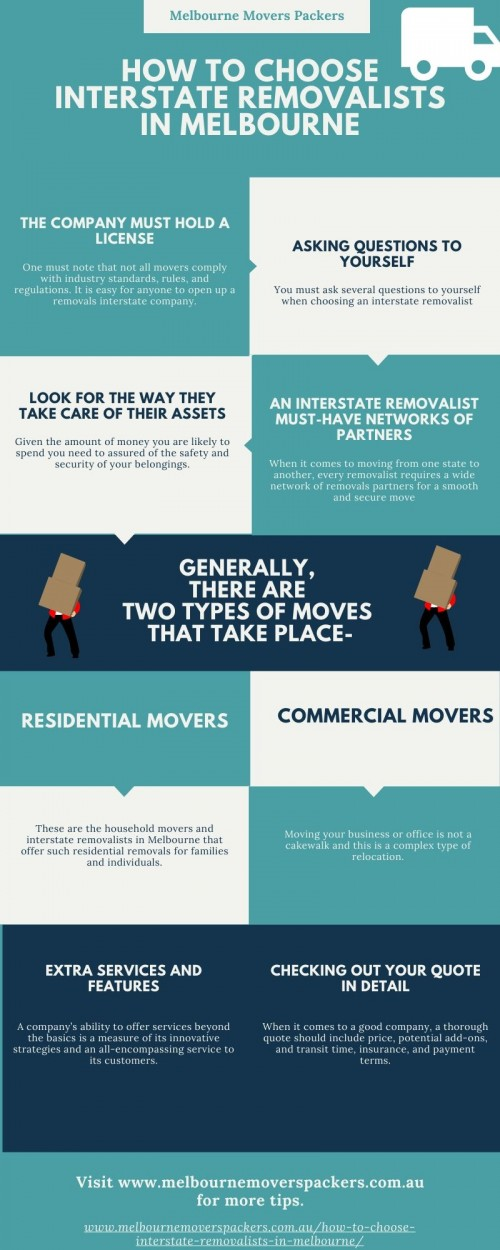 How-to-Choose-Interstate-Removalists-in-Melbourned0c81ffba5dd08cb.jpg