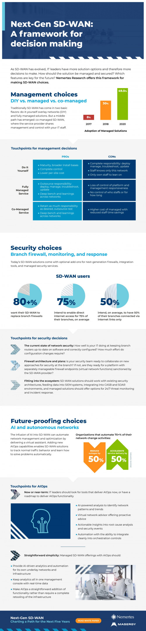 Next-Gen-SD-WAN-A-Framework-for-Decision-Making-Infographic70de08f4a2715eff.jpg