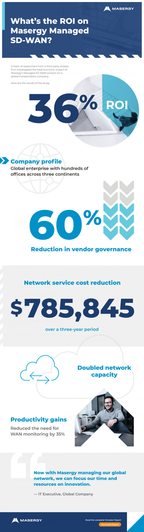 What-is-the-ROI-on-Masergys-SD-WAN-Infographic8a8d8cfbe7e3bb15.jpg