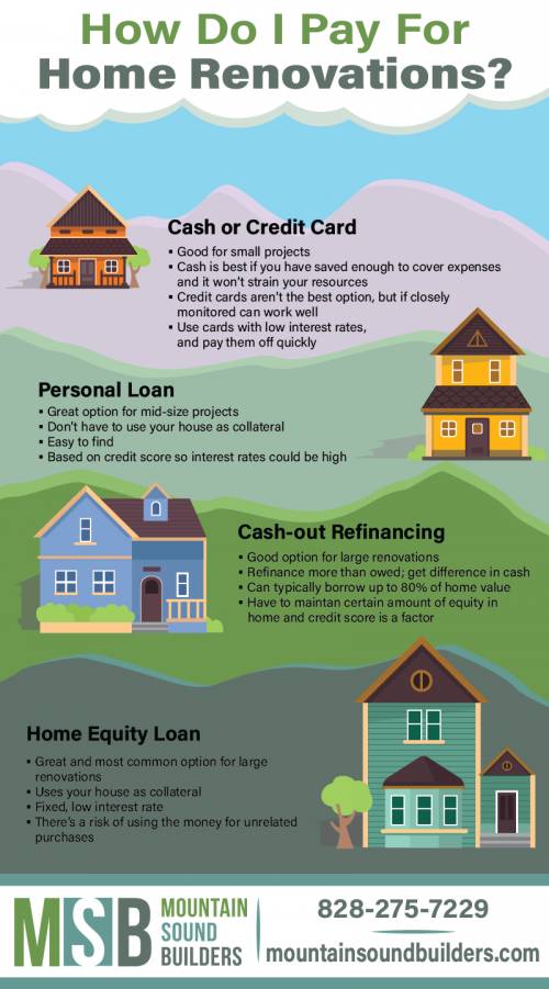 How-to-Pay-for-Home-Renovations8c6f0a1819a8af25.png