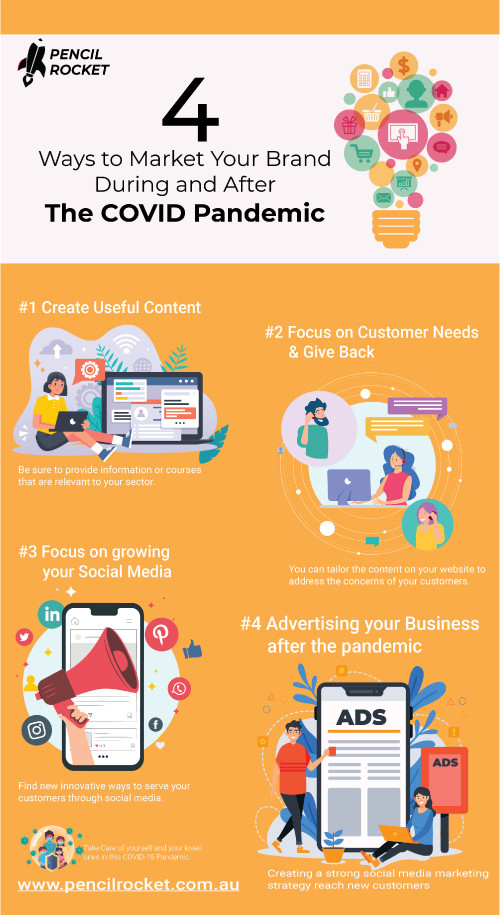 4-Ways-to-Market-Your-Brand-During-and-After-the-COVID-Pandemice0260c23bb75f337.jpg