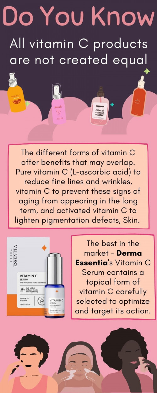 The different forms of vitamin C offer benefits that may overlap. That's why Derma Essentia's Vitamin C Serum contains a topical form of vitamin C carefully selected to optimize and target its action. Help by reduce fine lines and wrinkles, vitamin C to prevent these signs of aging from appearing in the long term, and activated vitamin C to lighten pigmentation defects, Skin. To know more, visit www.dermaessentia.com #VitaminCSerum #SkinCare #Serum #BestSerum #VitaminC