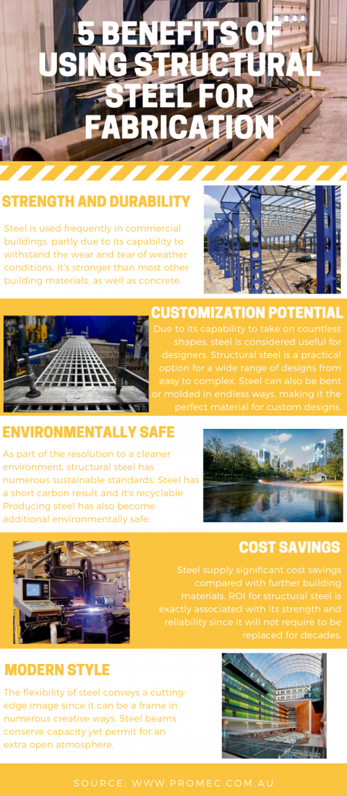 5-Benefits-of-Using-Structural-Steel-for-Fabrication9f27eab6f5a9ed8b.png