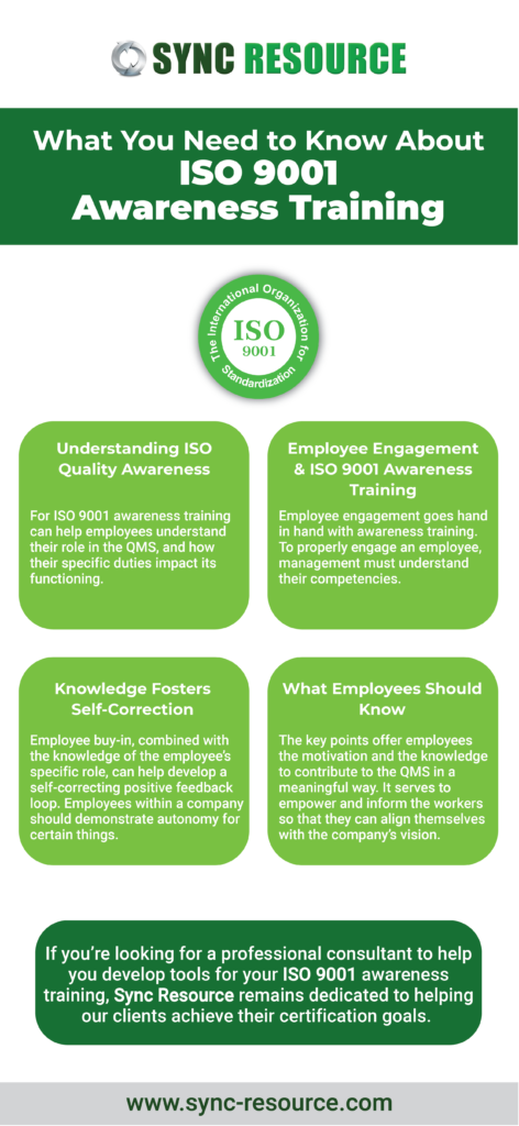 What-You-Need-to-Know-About-ISO-9001-Awareness-Traininga6e4ab3185ed6495.png