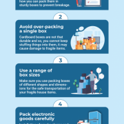 5-Easy-Ways-to-Move-Safely-with-Your-Fragile-House-Items-443x1024b287988fbd46e0aa.png