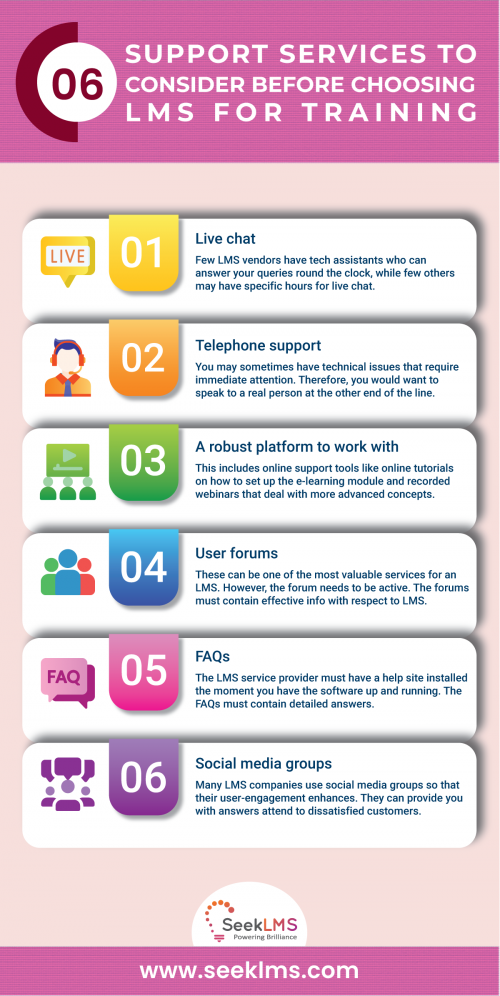 6_Support_Services_to_Consider_Before_Choosing_LMS_for_Training.1609157400892761682063b7b86c7.png