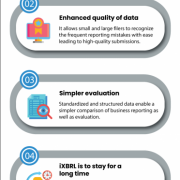 Top-5-Benefits-of-Inline-XBRL-for-Funds-and-Operating-Businesses07dd7a1598c4a675.png
