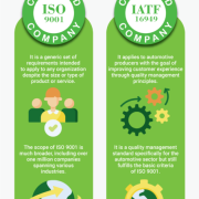 Guide-to-the-difference-between-ISO-9001-and-IATF-16949b06b964344b917f7.png