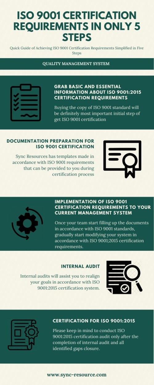 ISO-9001-Certification-Requirements-in-Only-5-Stepsca83727692611cc7.jpg