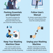5-Things-to-Ensure-While-Washing-Machine-Removal-in-Melbourne6b3efb159d8b8c12.png