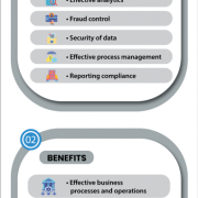 compliance-management-software-features-and-benefits-381x1024549a89484bde9c29.png