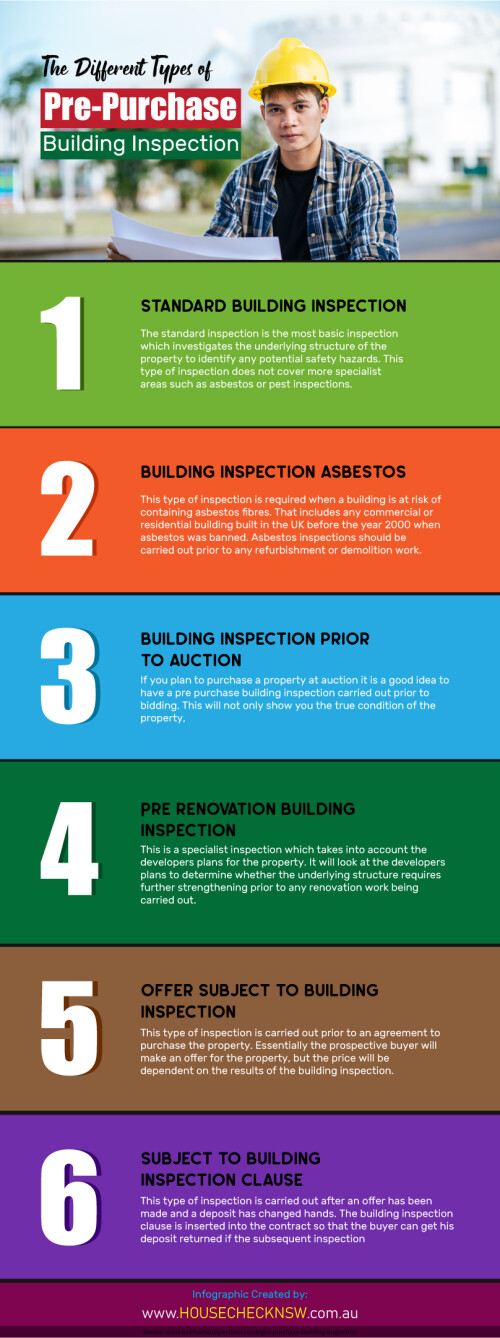 The-Different-Types-of-Pre-Purchase-Building-Inspection1964905aa5c3886e.jpg