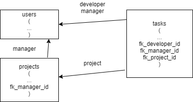 db_diagram-279f31f4beee6e1e6.png