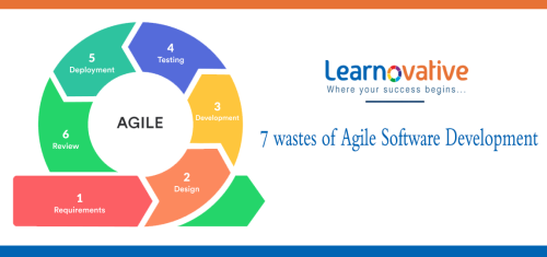 How-to-Manage-the-7-wastes-of-Agile-Software-Development513a92b43cd4ad99.png