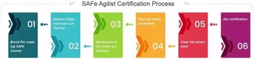 Scaled-Agilist-Certification1e0a5e1ea29ac4c8.jpg
