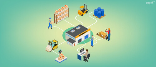 Importance-of-Inventory-Management-in-Purchasing-Process050f46107eb23d34.jpg