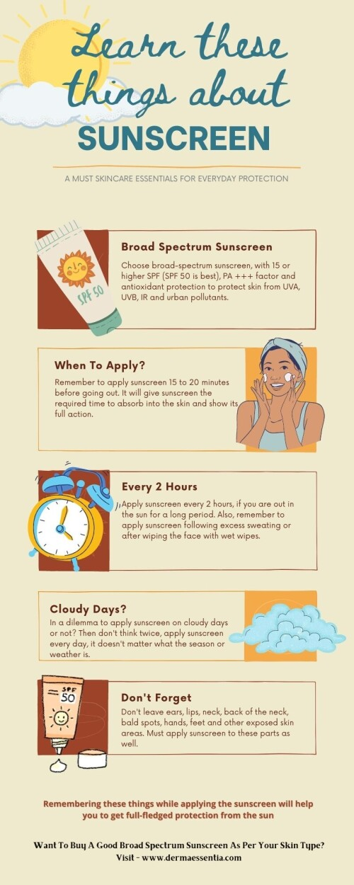 Learn-these-things-about-SUNSCREEN20e7220bc0f54948.jpg