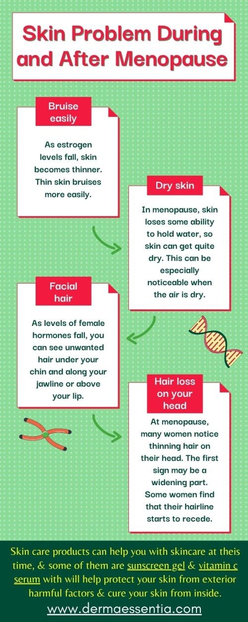 Menopause is a condition that our society does not talk openly about. It can impact your skin health in many factors. So read this infographic about what happens in Menopause. To know more, visit https://www.dermaessentia.com/