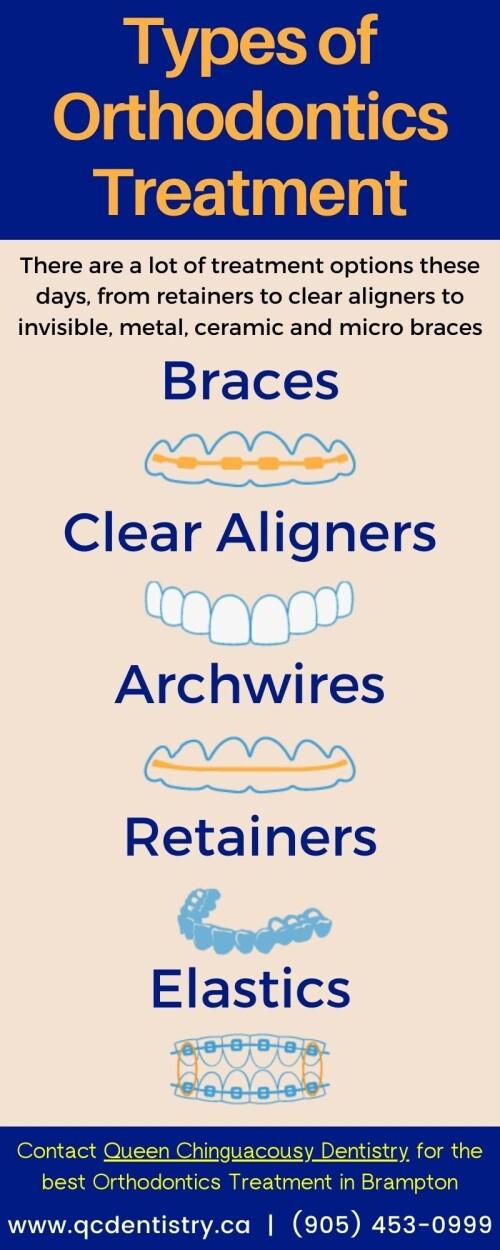 Types-of-Orthodontics-Treatment98812fc20cbba623.jpg